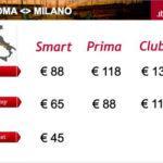 Quanto costano i biglietti del treno con Italo?